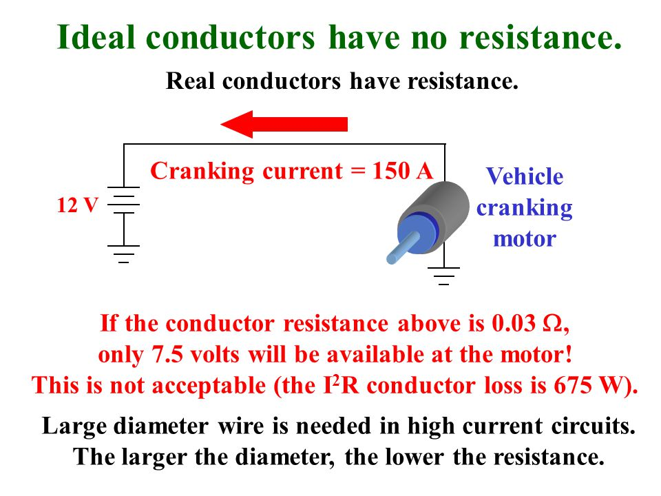 Types of Electrical Materials Conductors  Low resistance, conduct very well Insulators  Very high resistance, conduct very poorly Semiconductors  Higher resistance than conductors, but lower resistance than insulators Superconductors  Virtually no resistance