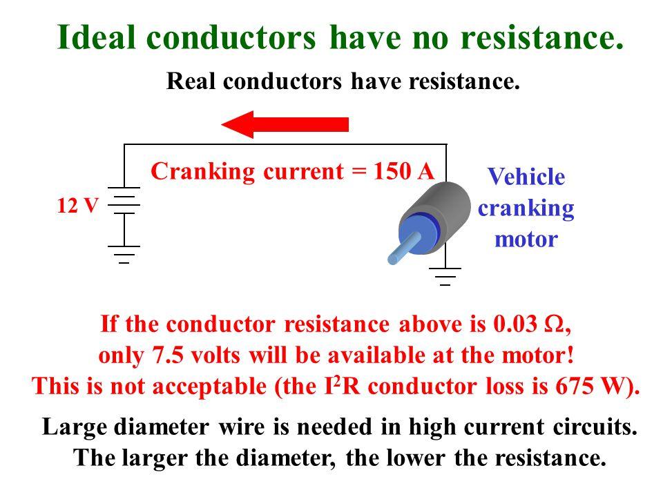 Insulators Insulators have very high resistance.