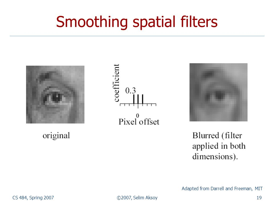 CS 484, Spring 2007©2007, Selim Aksoy19 Smoothing spatial filters Adapted from Darrell and Freeman, MIT