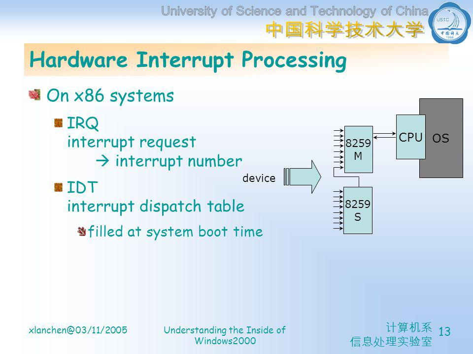 计算机系 信息处理实验室 xlanchen@03/11/2005Understanding the Inside of Windows2000 13 Hardware Interrupt Processing On x86 systems IRQ interrupt request  interr