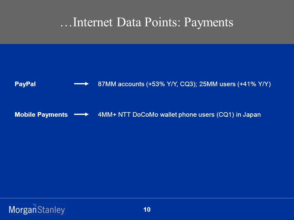 10 …Internet Data Points: Payments PayPal 87MM accounts (+53% Y/Y, CQ3); 25MM users (+41% Y/Y) Mobile Payments 4MM+ NTT DoCoMo wallet phone users (CQ1) in Japan