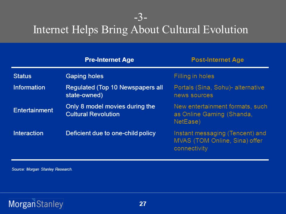 27 -3- Internet Helps Bring About Cultural Evolution Source: Morgan Stanley Research.