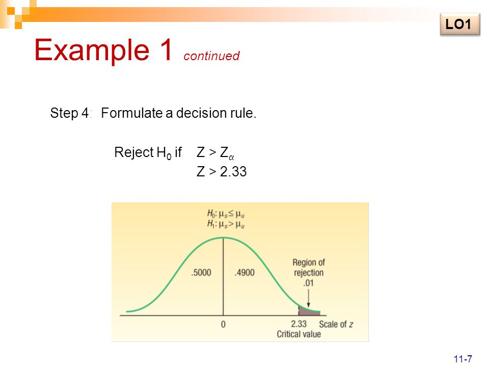 Example 1 continued Step 4: Formulate a decision rule. Reject H 0 ifZ > Z  Z > 2.33 LO1 11-7