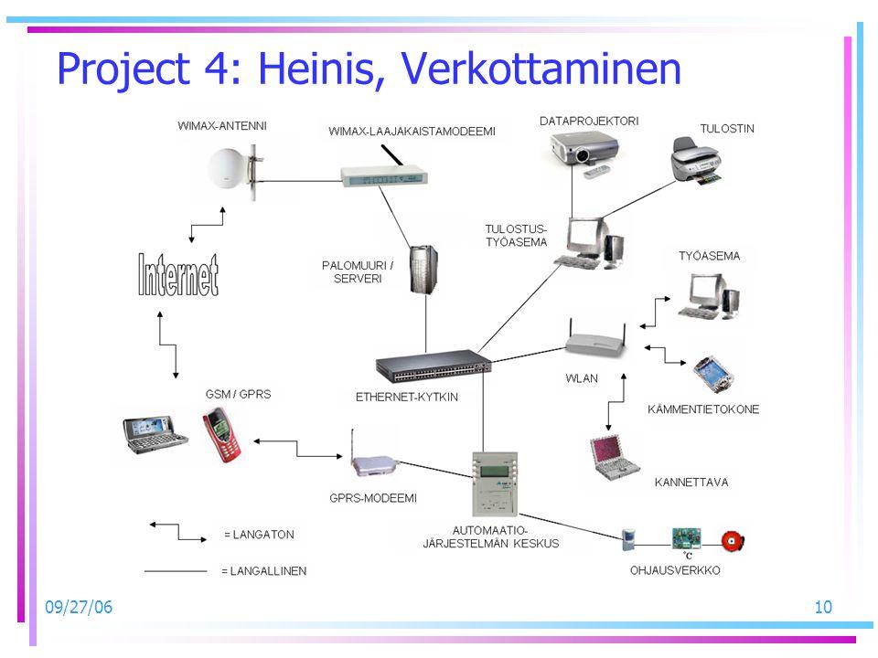 09/27/0610 Project 4: Heinis, Verkottaminen