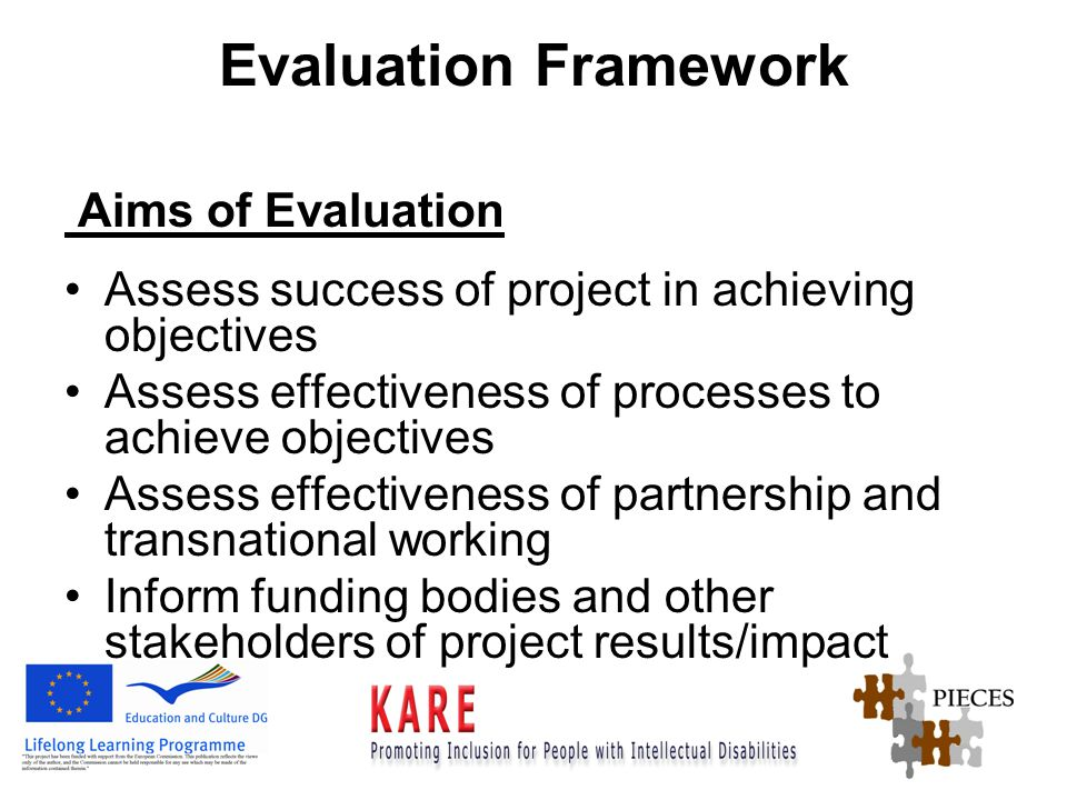 Evaluation Framework Aims of Evaluation Assess success of project in achieving objectives Assess effectiveness of processes to achieve objectives Assess effectiveness of partnership and transnational working Inform funding bodies and other stakeholders of project results/impact