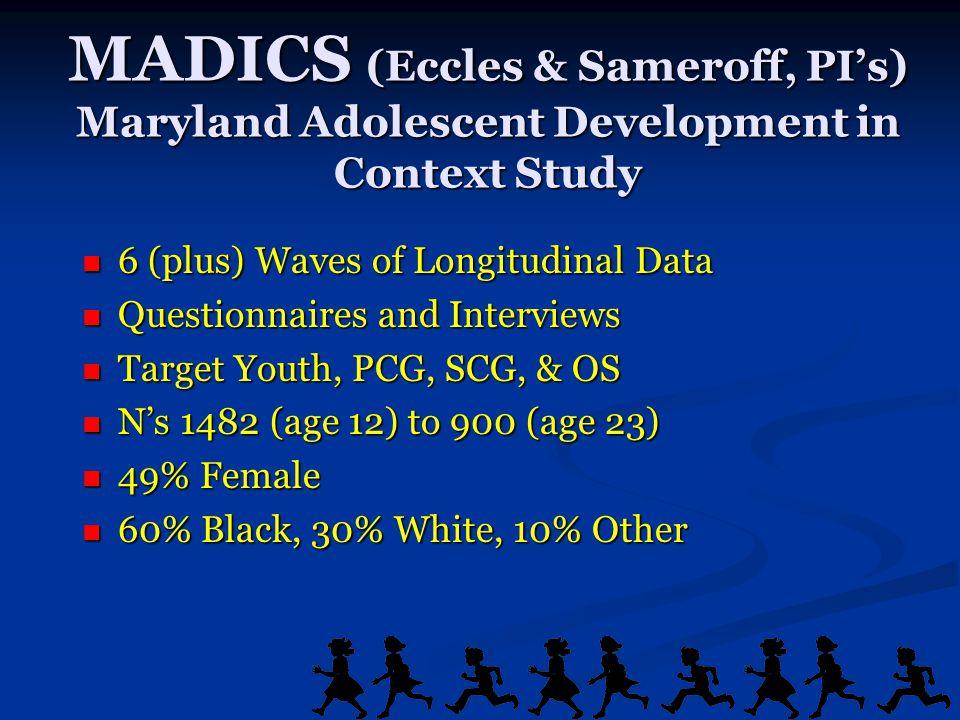 MADICS (Eccles & Sameroff, PI's) Maryland Adolescent Development in Context Study 6 (plus) Waves of Longitudinal Data 6 (plus) Waves of Longitudinal Data Questionnaires and Interviews Questionnaires and Interviews Target Youth, PCG, SCG, & OS Target Youth, PCG, SCG, & OS N's 1482 (age 12) to 900 (age 23) N's 1482 (age 12) to 900 (age 23) 49% Female 49% Female 60% Black, 30% White, 10% Other 60% Black, 30% White, 10% Other