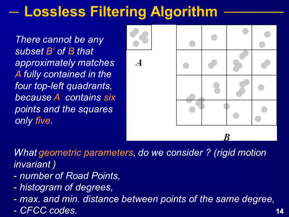 14 Lossless Filtering Algorithm What geometric parameters, do we consider .
