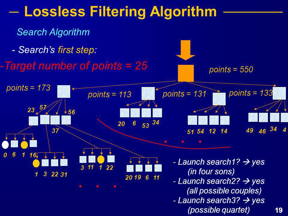 19 - Search's first step: Search Algorithm............ points = 550 points = 173 points = 113 points = 131 points = 133 23 57 56 37 20 6 53 34 54 12 1