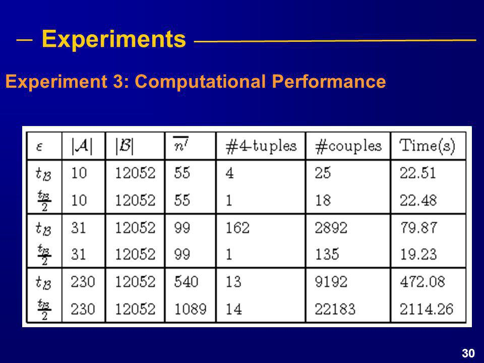 30 Experiments Experiment 3: Computational Performance