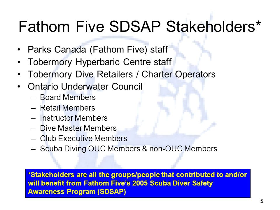 5 Fathom Five SDSAP Stakeholders* Parks Canada (Fathom Five) staff Tobermory Hyperbaric Centre staff Tobermory Dive Retailers / Charter Operators Ontario Underwater Council –Board Members –Retail Members –Instructor Members –Dive Master Members –Club Executive Members –Scuba Diving OUC Members & non-OUC Members *Stakeholders are all the groups/people that contributed to and/or will benefit from Fathom Five's 2005 Scuba Diver Safety Awareness Program (SDSAP)