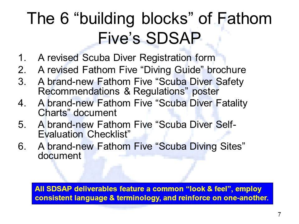 "7 The 6 ""building blocks"" of Fathom Five's SDSAP 1.A revised Scuba Diver Registration form 2.A revised Fathom Five ""Diving Guide"" brochure 3.A brand-n"