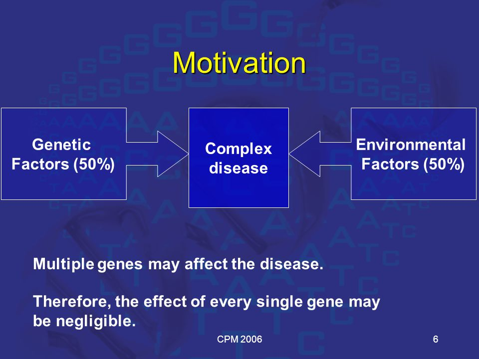 CPM 20067 Disease Association Studies The search for genetic factors Comparing the DNA contents of two populations: Cases - individuals carrying the disease.