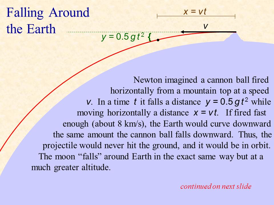 Net Force Gravity Problem 3  10 6 kg 2.7  10 6 kg2.5  10 6 kg 40 m 60 m 3 asteroids are positioned as shown, forming a right triangle. Find the net