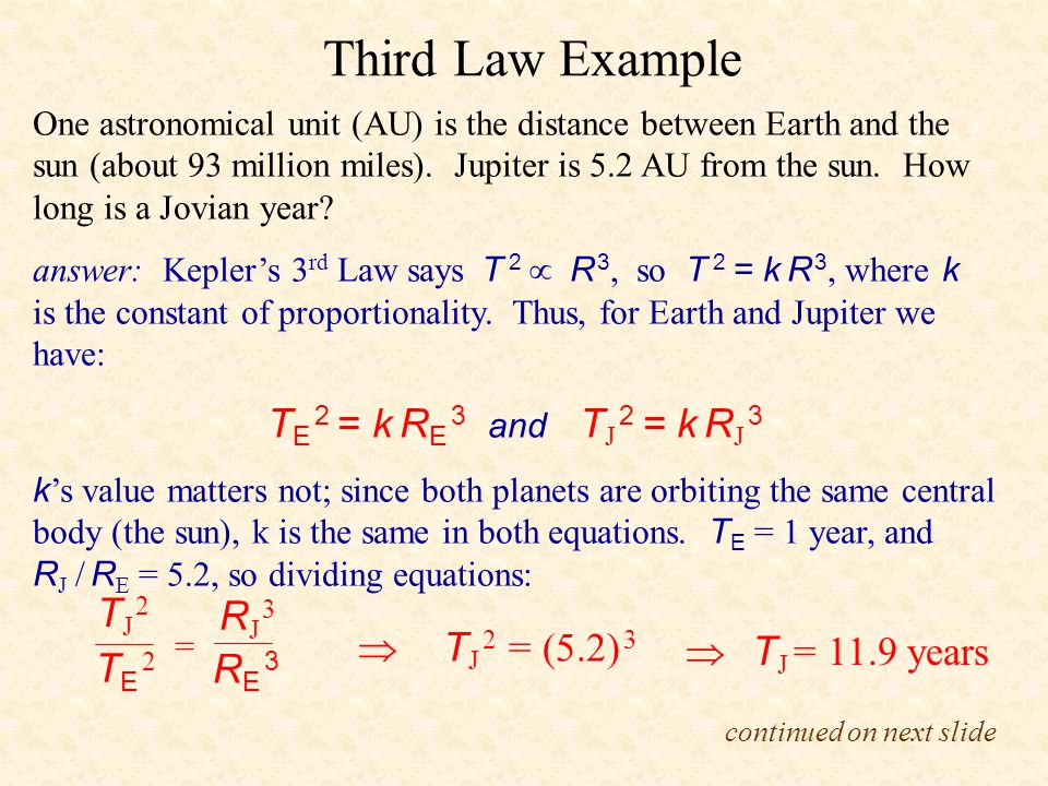 Third Law Analysis G MG M T 2 4  2 = R 3R 3 We just derived It also shows that the orbital period depends on the mass of the central body (which for