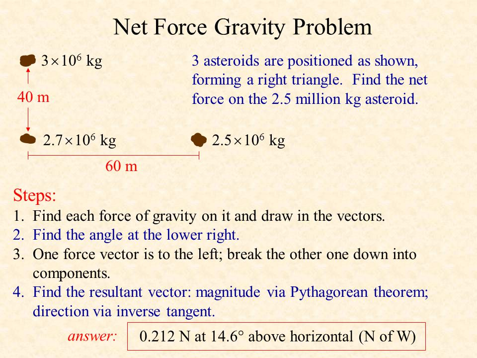 Net Force Gravity Problem 3  10 6 kg 2.7  10 6 kg2.5  10 6 kg 40 m 60 m 3 asteroids are positioned as shown, forming a right triangle.