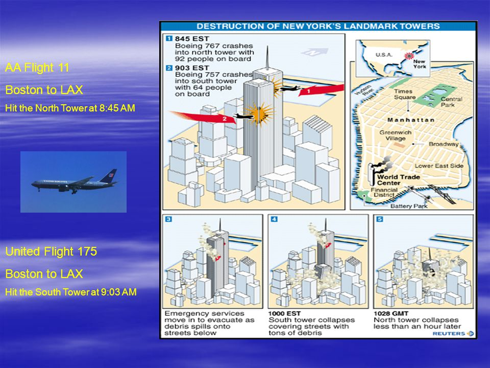 AA Flight 11 Boston to LAX Hit the North Tower at 8:45 AM United Flight 175 Boston to LAX Hit the South Tower at 9:03 AM