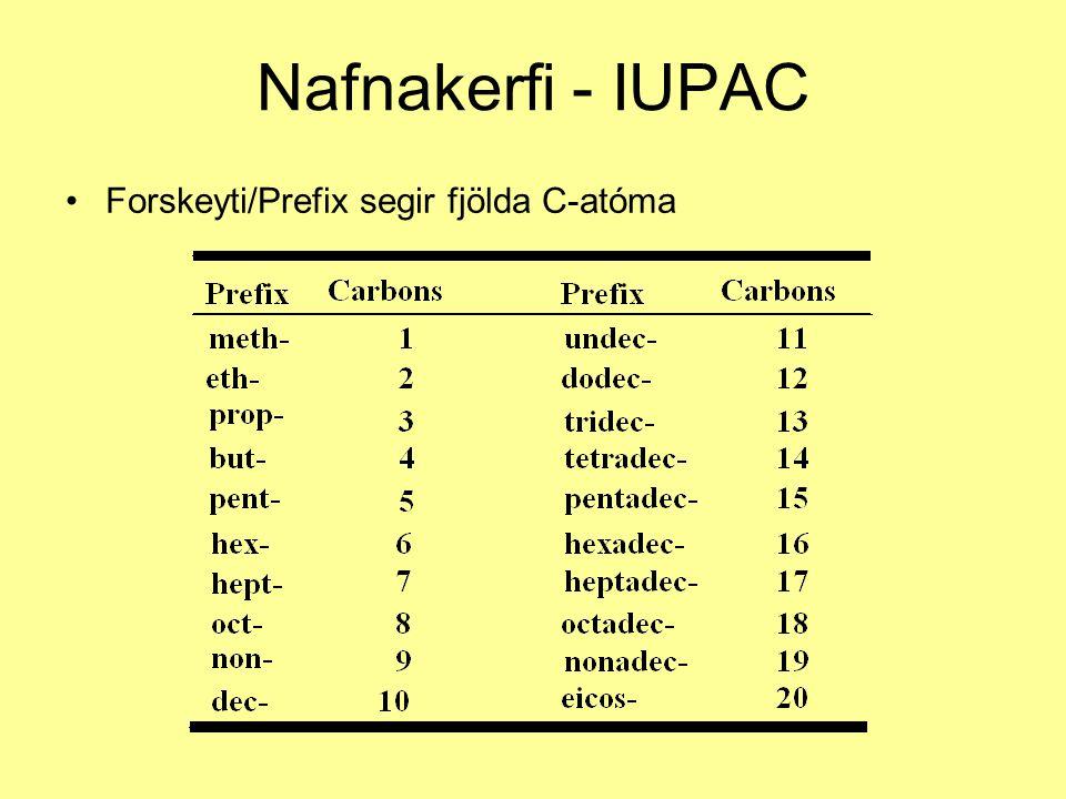 Nafnakerfi - IUPAC Forskeyti/Prefix segir fjölda C-atóma