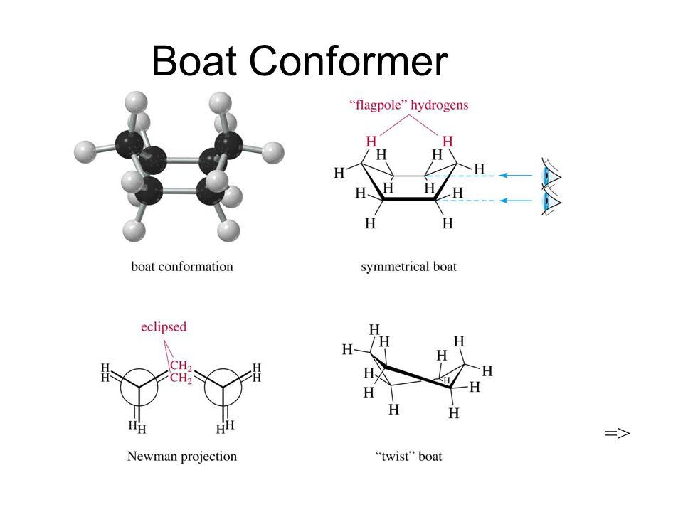 Boat Conformer =>