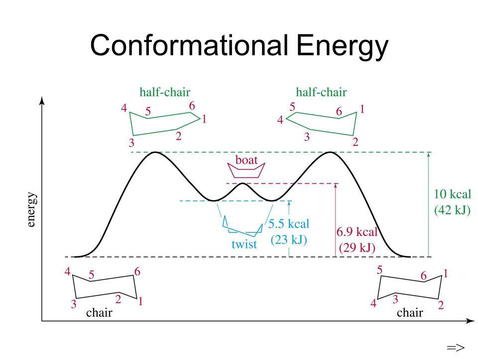 Conformational Energy =>