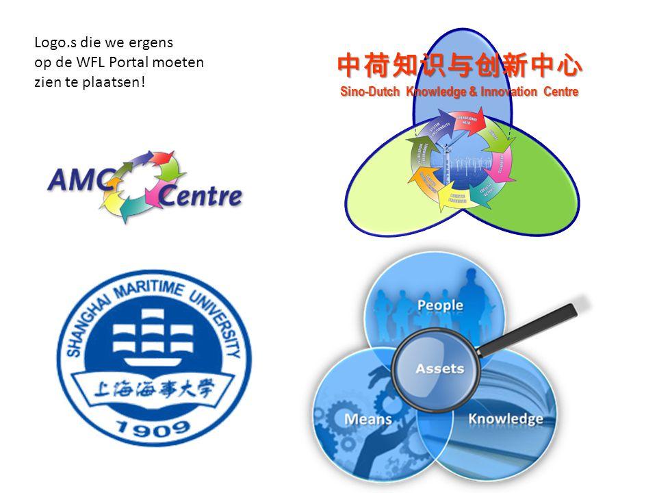 中荷知识与创新中心 Sino-Dutch Knowledge & Innovation Centre Logo.s die we ergens op de WFL Portal moeten zien te plaatsen!