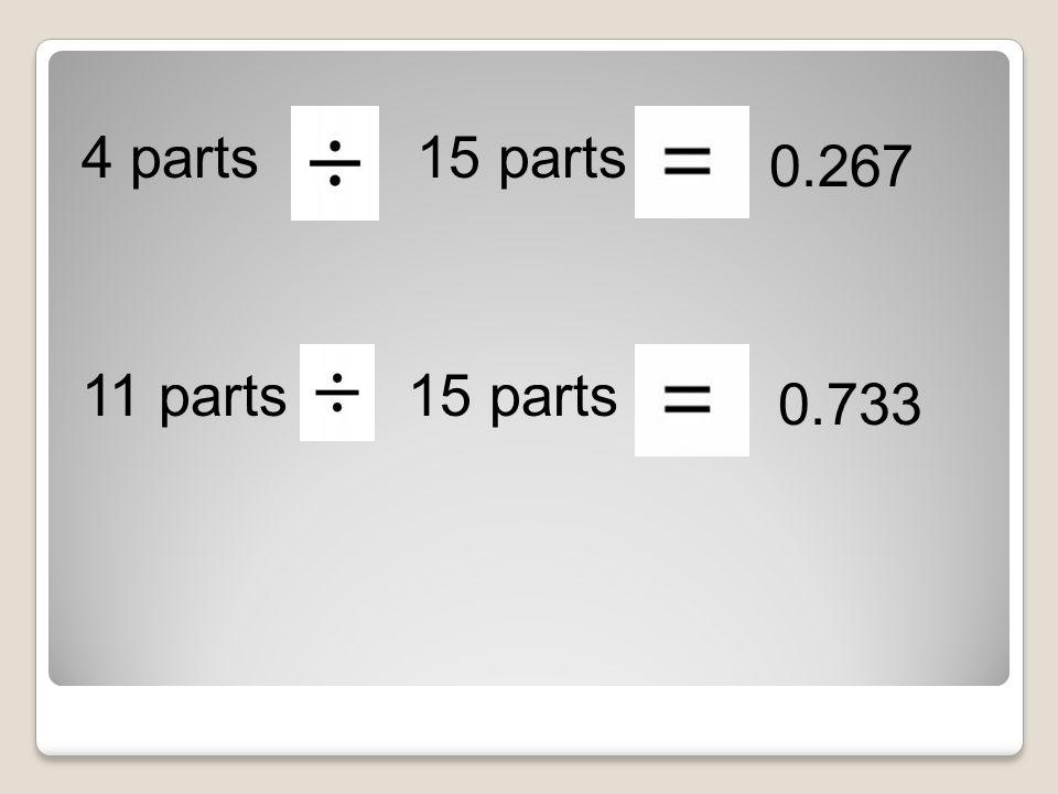 11 parts 4 parts15 parts 0.267 0.733