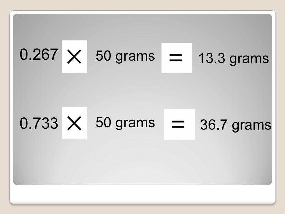 50 grams 13.3 grams 36.7 grams 0.267 0.733 50 grams