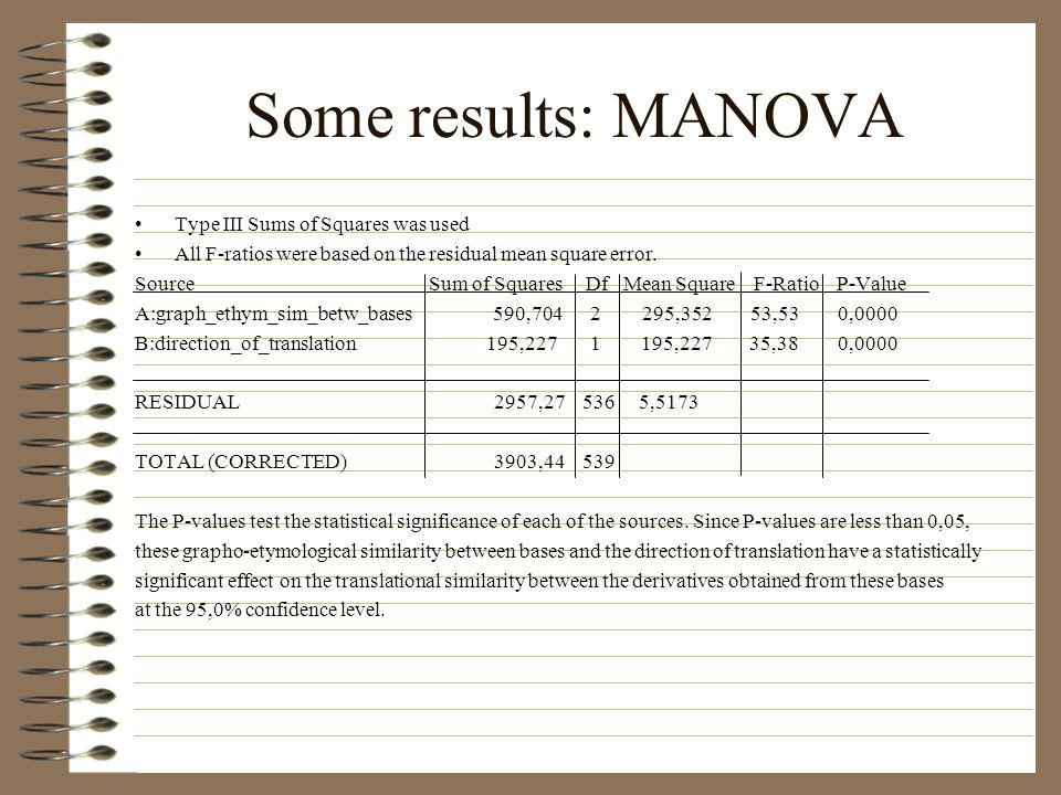 Some results: MANOVA Type III Sums of Squares was used All F-ratios were based on the residual mean square error.