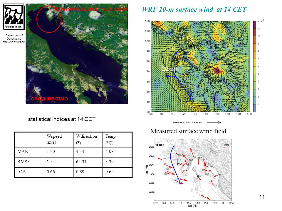11 WRF 10-m surface wind at 14 CET Department of Geophysics http://www.gfz.hr/ Measured surface wind field statistical indices at 14 CET Wspeed (m/s) Wdirection (°) Temp (°C) MAE1.2045.454.08 RMSE1.5464.313.39 IOA0.660.890.65 20 km