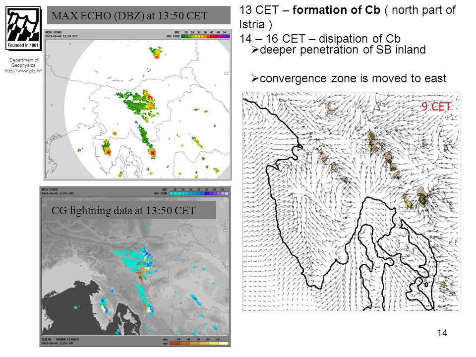 14  deeper penetration of SB inland  convergence zone is moved to east Department of Geophysics http://www.gfz.hr/ MAX ECHO (DBZ) at 13:50 CET CG lightning data at 13:50 CET 13 CET – formation of Cb ( north part of Istria ) 14 – 16 CET – disipation of Cb
