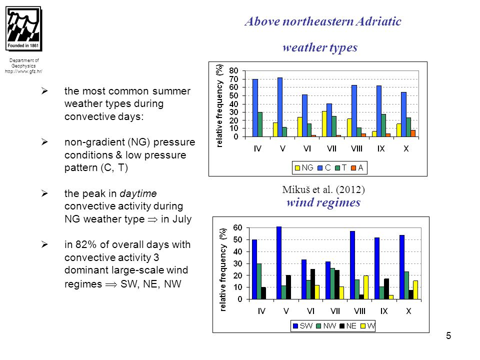 5 Department of Geophysics http://www.gfz.hr/ Above northeastern Adriatic  the most common summer weather types during convective days:  non-gradient (NG) pressure conditions & low pressure pattern (C, T)  the peak in daytime convective activity during NG weather type  in July  in 82% of overall days with convective activity 3 dominant large-scale wind regimes  SW, NE, NW Mikuš et al.