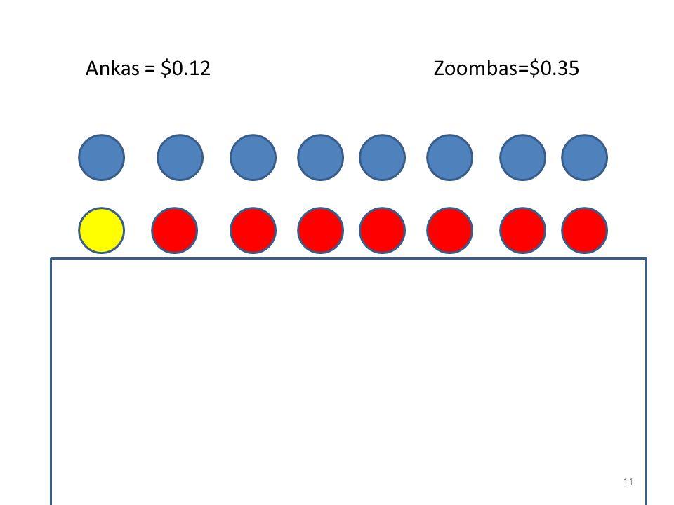 Zoombas=$0.35 Ankas = $0.12 10