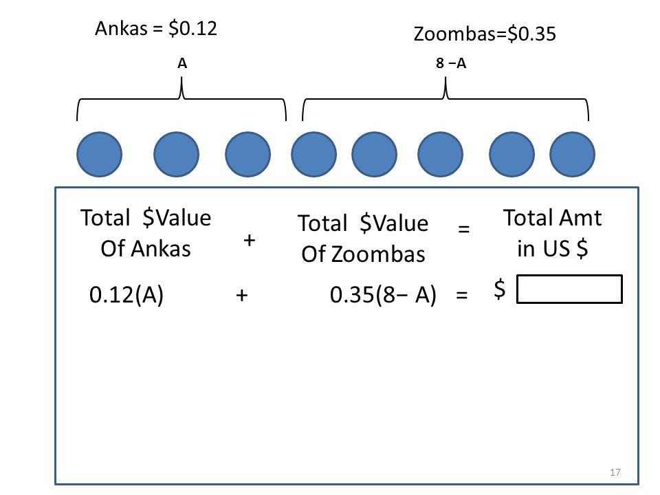 Zoombas=$0.35Ankas = $0.12 0.12(3) + 0.35(8 −3) = 2.11 16