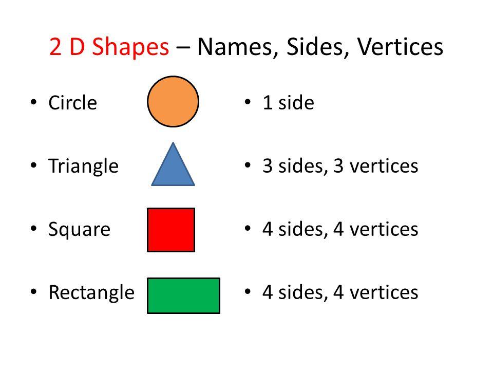 2 D Shapes – Names, Sides, Vertices Pentagon Hexagon Octagon 5 sides, 5 vertices 6 sides, 6 vertices 8 sides, 8 vertices