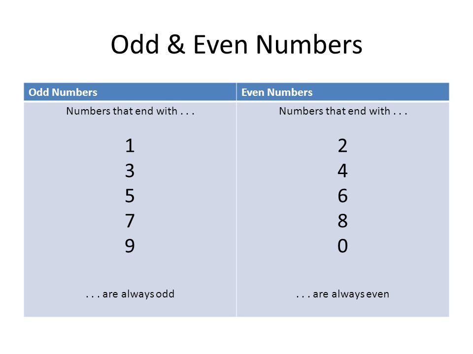 1 x Tables 1 x 1 = 1 2 x 1 = 2 3 x 1 = 3 4 x 1 = 4 5 x 1 = 5 6 x 1 = 6 7 x 1 = 7 8 x 1 = 8 9 x 1 = 9 10 x 1 = 10 11 x 1 = 11 12 x 1 = 12