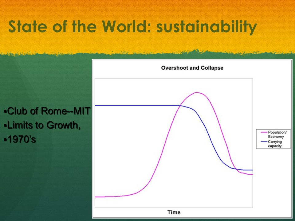  Club of Rome--MIT  Limits to Growth,  1970's State of the World: sustainability