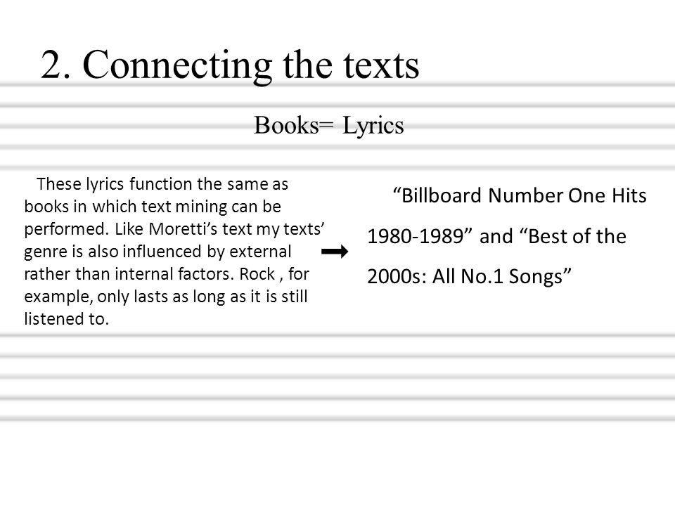 2. Connecting the texts Books= Lyrics These lyrics function the same as books in which text mining can be performed. Like Moretti's text my texts' gen