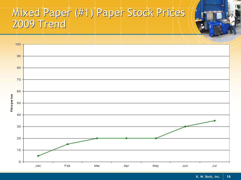 R. W. Beck, Inc. 16 Mixed Paper (#1) Paper Stock Prices 2009 Trend