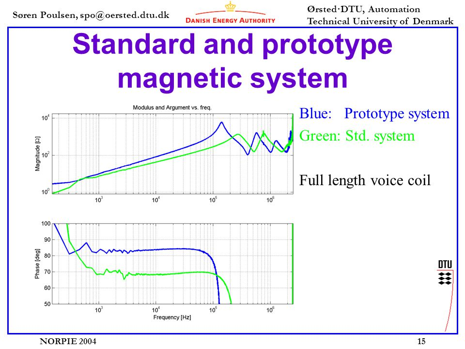 Søren Poulsen, spo@oersted.dtu.dk Ørsted·DTU, Automation Technical University of Denmark NORPIE 200415 Standard and prototype magnetic system Blue: Prototype system Green: Std.