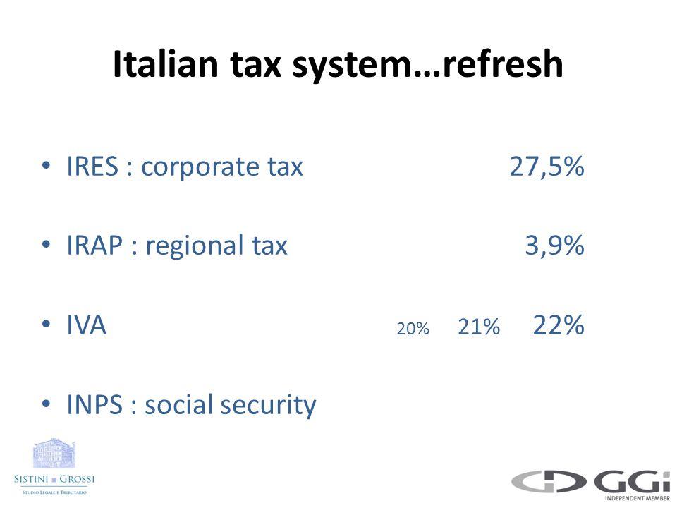 Italian tax system…refresh IRES : corporate tax 27,5% IRAP : regional tax3,9% IVA 20% 21% 22% INPS : social security