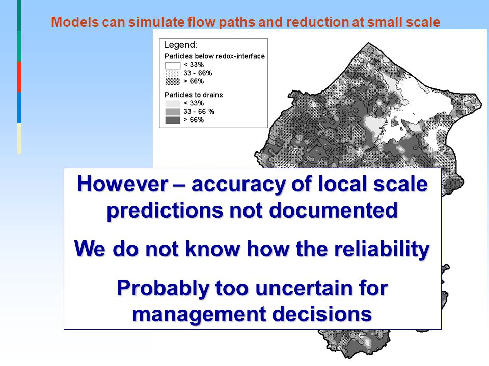 Models can simulate flow paths and reduction at small scale However – accuracy of local scale predictions not documented We do not know how the reliability Probably too uncertain for management decisions