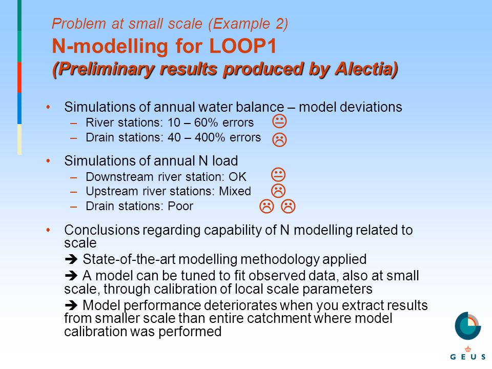 (Preliminary results produced by Alectia) Problem at small scale (Example 2) N-modelling for LOOP1 (Preliminary results produced by Alectia) Simulations of annual water balance – model deviations –River stations: 10 – 60% errors –Drain stations: 40 – 400% errors Simulations of annual N load –Downstream river station: OK –Upstream river stations: Mixed –Drain stations: Poor Conclusions regarding capability of N modelling related to scale  State-of-the-art modelling methodology applied  A model can be tuned to fit observed data, also at small scale, through calibration of local scale parameters  Model performance deteriorates when you extract results from smaller scale than entire catchment where model calibration was performed       