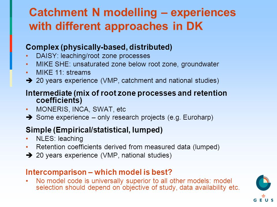Catchment N balances - general picture, entire Denmark N leaching from root zone From: Faglig Rapport fra DMU 616/2007