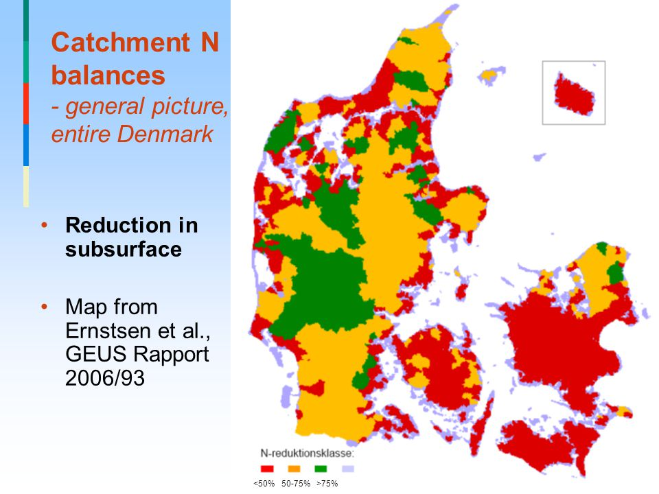 Catchment N balances - general picture, entire Denmark Reduction in subsurface Map from Ernstsen et al., GEUS Rapport 2006/93 75%