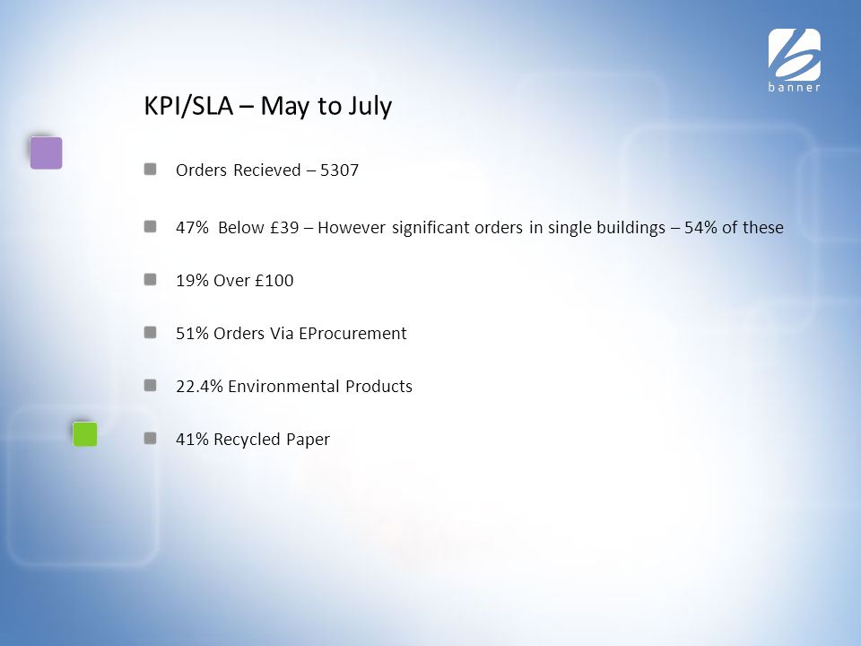 KPI/SLA – May to July Orders Recieved – 5307 47% Below £39 – However significant orders in single buildings – 54% of these 19% Over £100 51% Orders Via EProcurement 22.4% Environmental Products 41% Recycled Paper