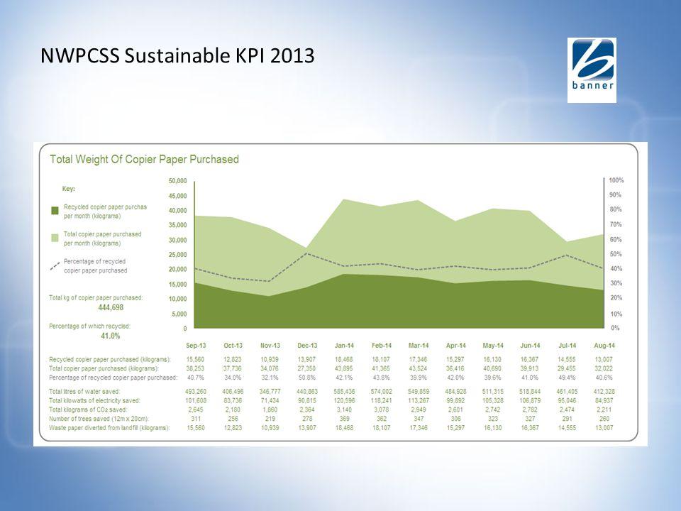 NWPCSS Sustainable KPI 2013