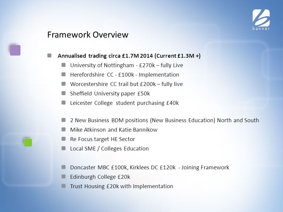 Annualised trading circa £1.7M 2014 (Current £1.3M +) University of Nottingham - £270k – fully Live Herefordshire CC - £100k - Implementation Worcestershire CC trail but £200k – fully live Sheffield University paper £50k Leicester College student purchasing £40k 2 New Business BDM positions (New Business Education) North and South Mike Atkinson and Katie Bannikow Re Focus target HE Sector Local SME / Colleges Education Doncaster MBC £100k, Kirklees DC £120k - Joining Framework Edinburgh College £20k Trust Housing £20k with Implementation