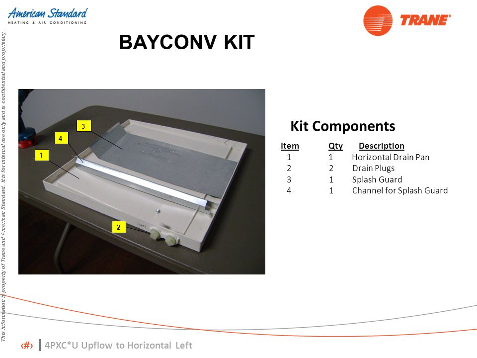 3 This information is property of Trane and American Standard. It is for internal use only and is confidential and proprietary. BAYCONV KIT Kit Compon