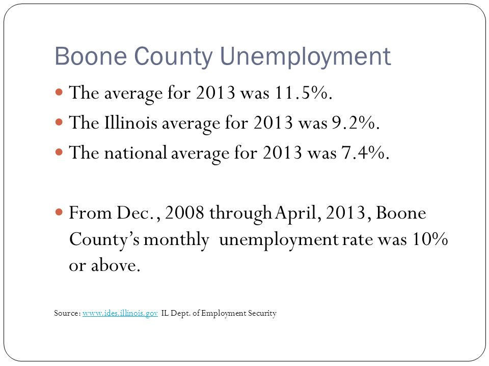 Boone County Unemployment The average for 2013 was 11.5%.