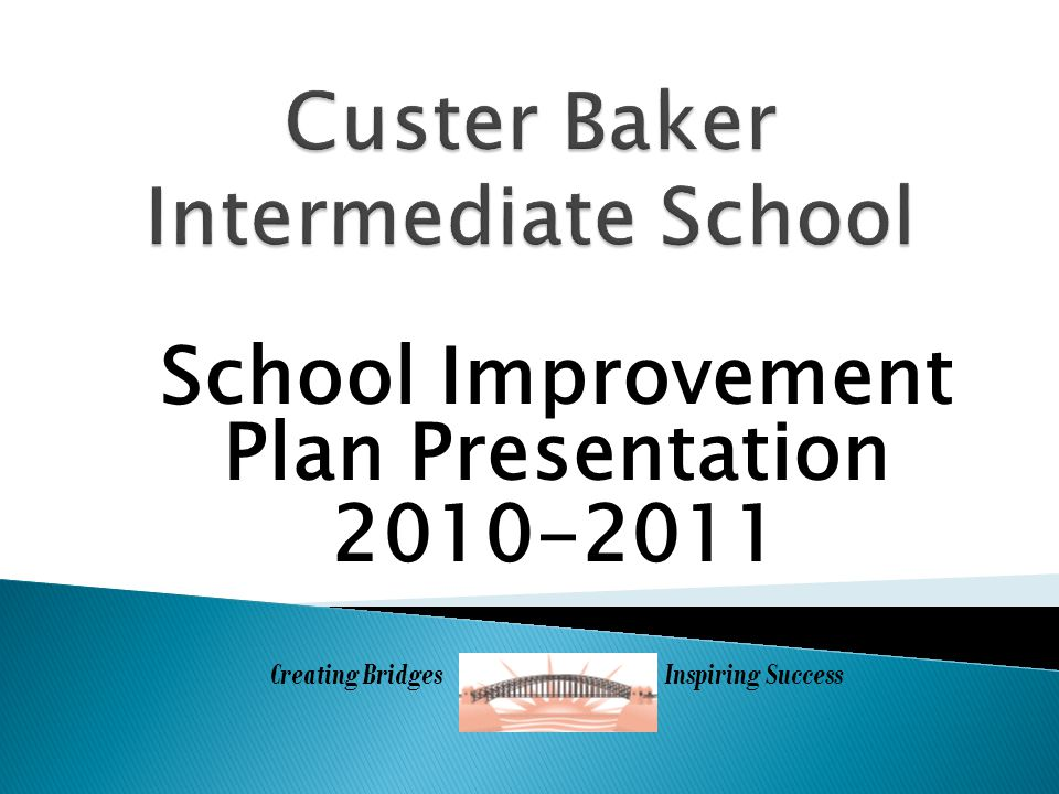 School Improvement Plan Presentation 2010-2011 Creating Bridges Inspiring Success
