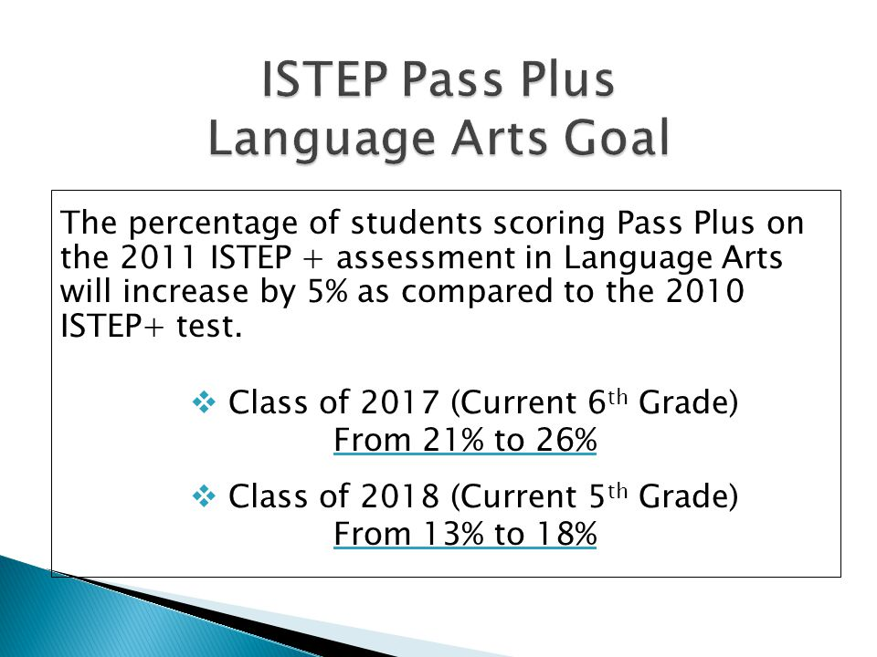 The percentage of students scoring Pass Plus on the 2011 ISTEP + assessment in Language Arts will increase by 5% as compared to the 2010 ISTEP+ test.